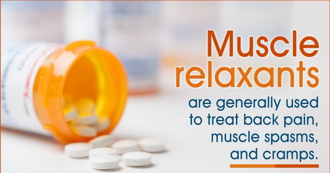 Buy Muscle Relaxants Online